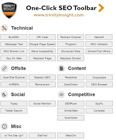 Trinity's One Click SEO Chrome Extension