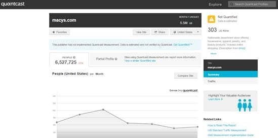 Quantcast Monthly Traffic Estimate Screenshot - Macy's