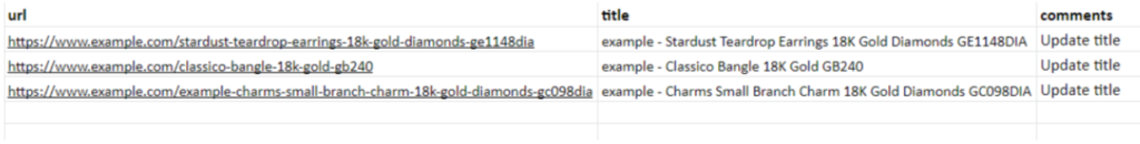 ranksense title tag example